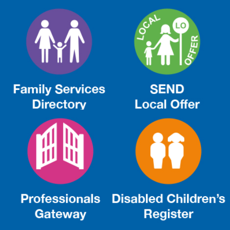 Havering Family Services Hub icons